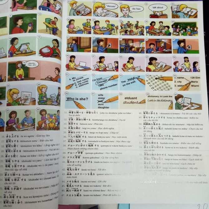 Image result for Nâng cao vốn từ vựng Tiếng Nhật theo chủ đề bằng hình ảnh