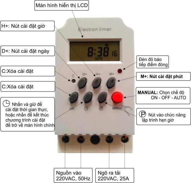 Hình ảnh Bộ công tắc hẹn giờ KG316 T-II và Contactor 18A/220v