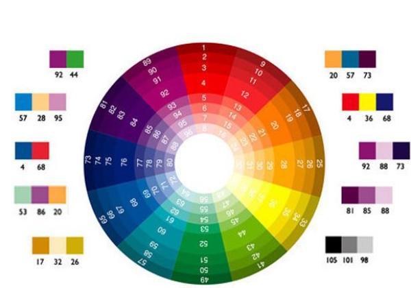 Mua Bảng hướng dẫn pha màu giá tốt