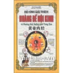 Mua Đồ Hình Giải Thích Hoàng Đế Nội Kinh