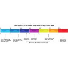 Hình ảnh Bút đo TDS - Bút thử nước đa năng TDS-3, kiểm tra độ hòa tan trong nước, bảo vệ sức khỏe gia đình bạn