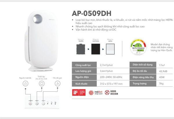 AP-0509DH