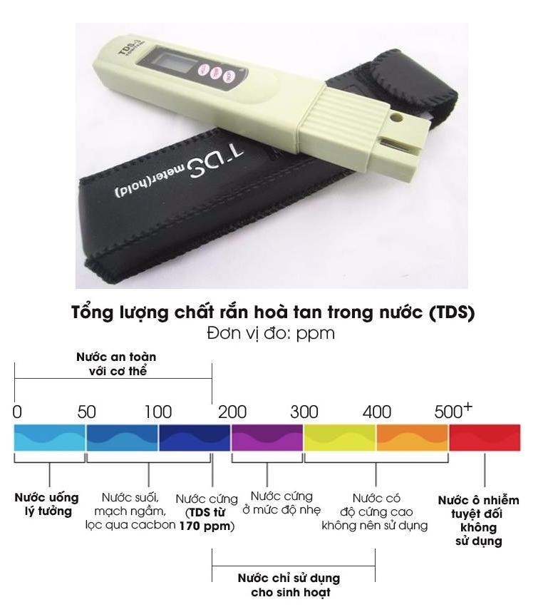 Bút thử nước sạch TDS Loại 1 - Kèm hướng dẫn đo nước hồ thủy sinh || Miễn Ship, Bút đo kiểm chất lượng nước Giảm 50%
