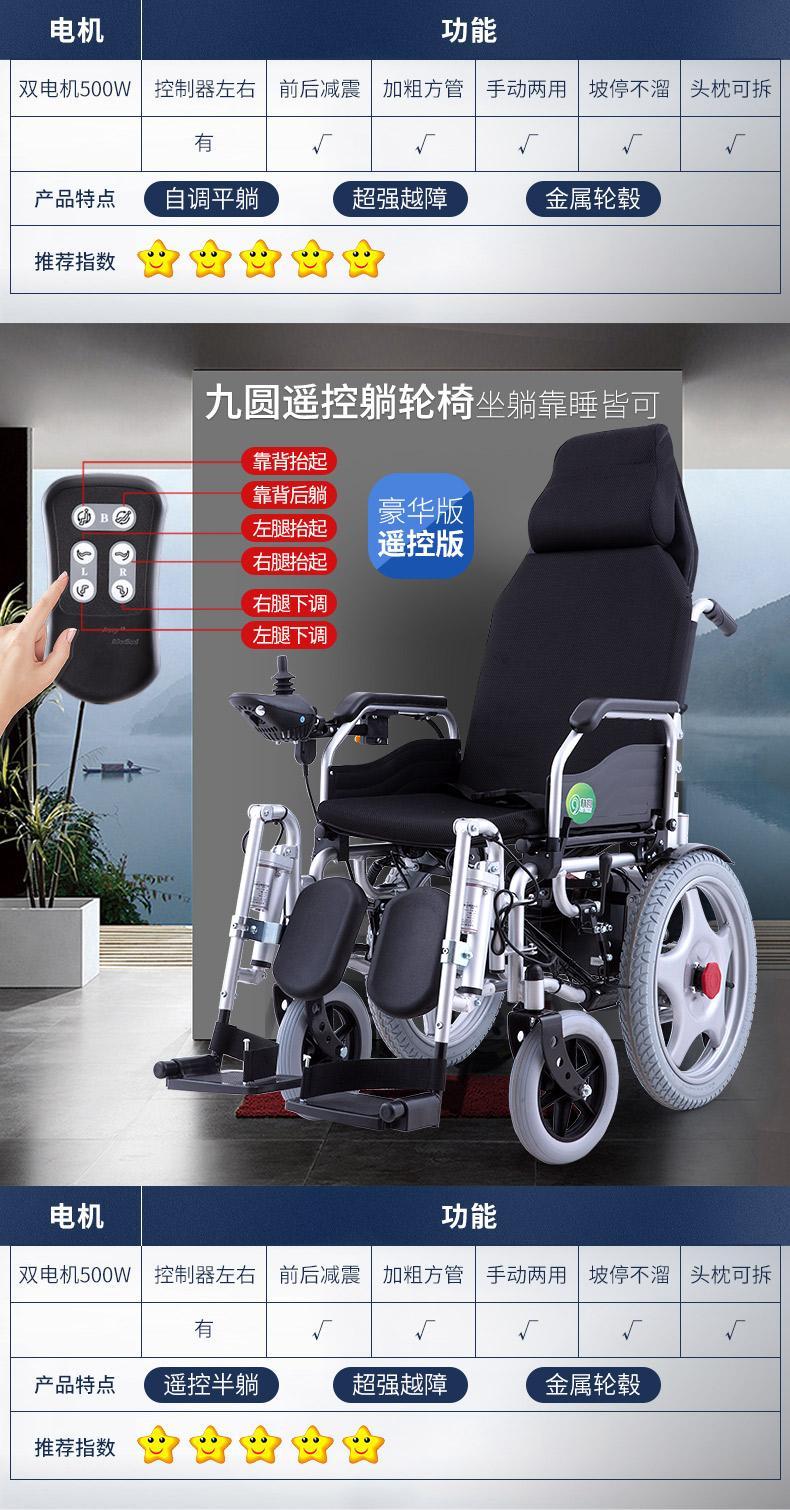 Xe lăn điện Jiuyuan HG-W680 (Phiên bản tiêu chuẩn) nhập khẩu