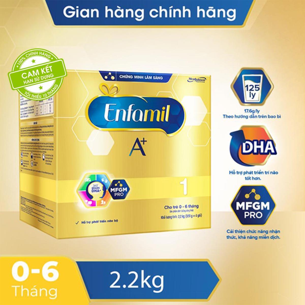 Voucher tại Lazada cho Sữa Bột Enfamil A+ 1 Cho Trẻ 0-6 Tháng Tuổi (2.2kg - Hộp 4 Túi Thiếc 550g) - Cam Kết HSD Còn ít Nhất 10 Tháng