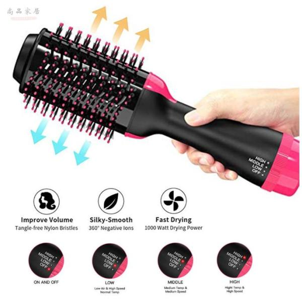 Bảng giá [Hàng cao cấp - Bảo hành 12 tháng] Lược Điện Kiêm Máy Sấy Khí Tạo Phồng Đa Năng - Máy sấy tóc kiêm lược chải tóc giúp tạo phồng tóc Điện máy Pico