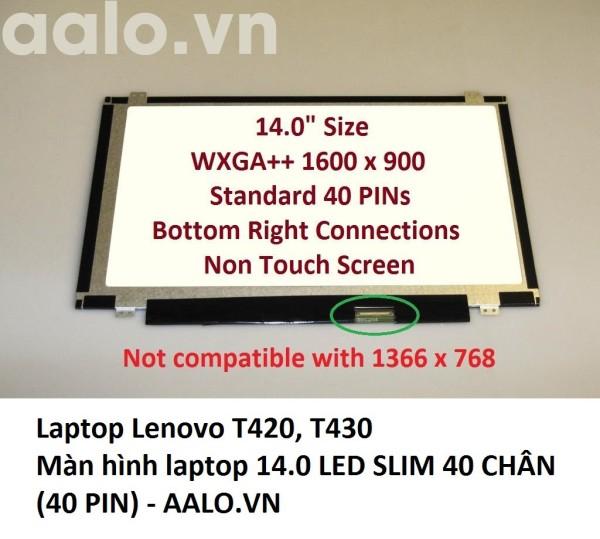 Bảng giá MÀN HÌNH LAPTOP LENOVO T420, T430 Phong Vũ