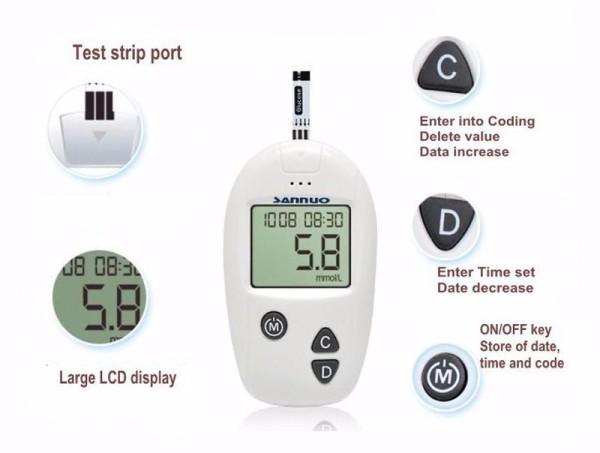Nơi bán Máy đo đường huyết