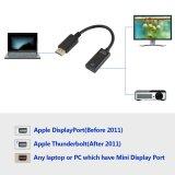 Mua 4 K X 2 K Displayport Dp Male To Hdmi Adapter Cho Laptop Quốc Tế