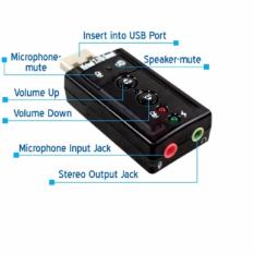 Hình ảnh Card sound âm thanh 3D Taiwan 7.1