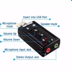 Hình ảnh Card sound âm thanh 3D Taiwan 7.1 PhúcAn