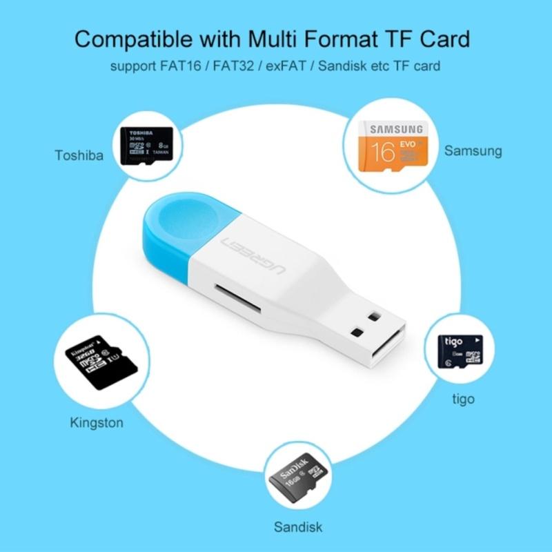 Đầu OTG tích hợp đọc thẻ nhớ Micro USB OTG Card Reader Ugreen 30358