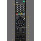 Mua Điều Khiển Tivi Sony Rmt Tx100P Chinh Hang Đen Rẻ
