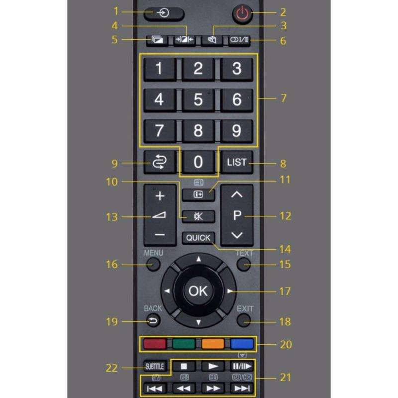 Bảng giá Điều khiển tivi toshiba smart CT-90436 loại 1(màu đen)