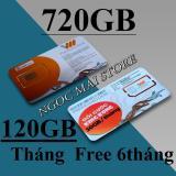 Giá Bán Thanh Sim 3G Vietnamobile Miễn Phi 6 Thang 720Gb Vietnamobile Nguyên