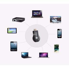 Hình ảnh Thiet bi ket noi khong day dien thoai voi tivi - HDMI Không dây, Tốc độ nhanh, Sử dụng dễ dàng - BH uy tín 1 đổi 1 TECH-ONE