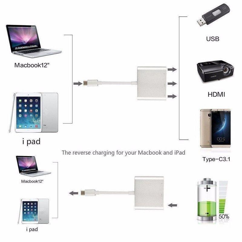 Bảng giá Adapter Cổng Sạc USB 3.1 Cáp 3 trọng 1 Loại C sang 4 k HD USB USB 3.0 Ống cuộn -Quốc Tế Phong Vũ