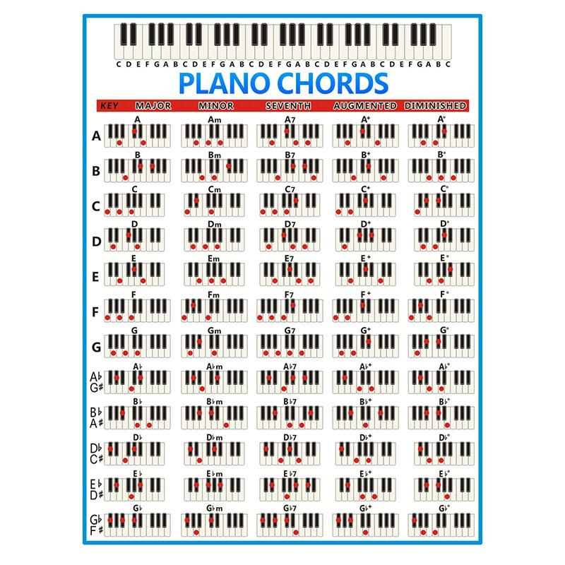 Piano Chords Chart Key Music Graphic Exercise Poster Stave Piano Chord Practice Chart 88-Key Beginner Piano Fingering Chart Big Size