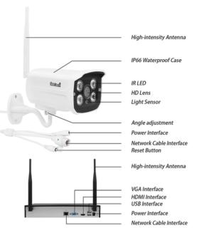 Camera WiFi hai chiều âm thanh 1080P Hệ thống camera quan sát không dây NVR Kits thumbnail