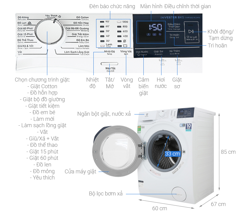 Bảng giá Máy Giặt ELECTROLUX 7525BQWA