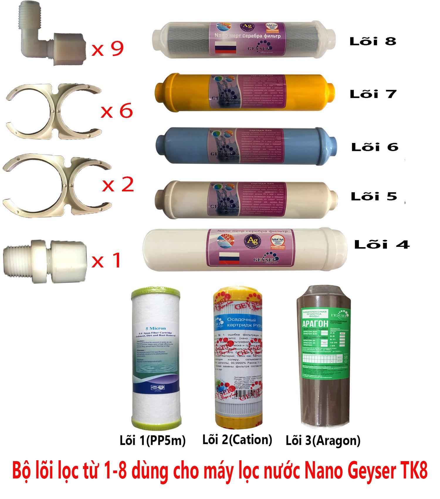 Bộ lõi lọc nước số 1-8 dùng cho máy Nano Geyser TK8