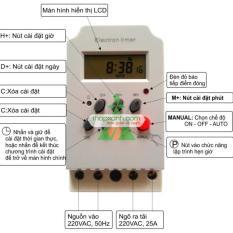 Thiết bị hẹn giờ điện tử (KG316T-II, KG 316T-II) Ổ cắm hẹn giờ trực tiếp 5000W