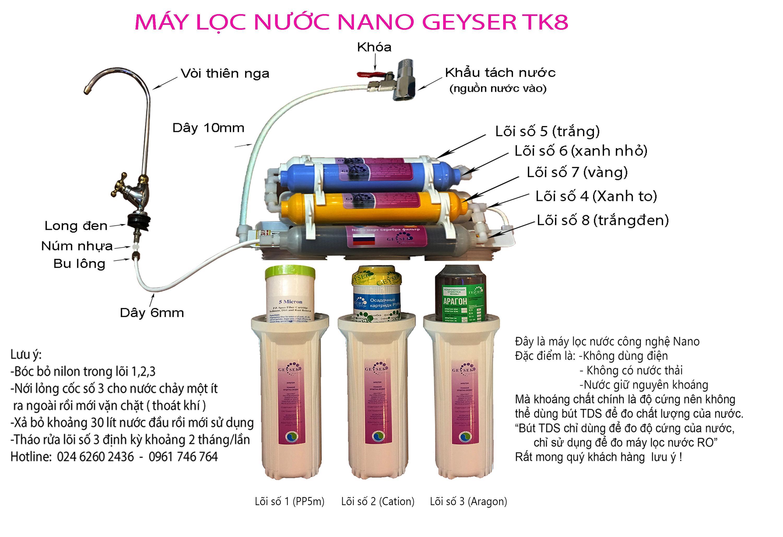 Máy lọc nước Nano Geyser TK8- 2019