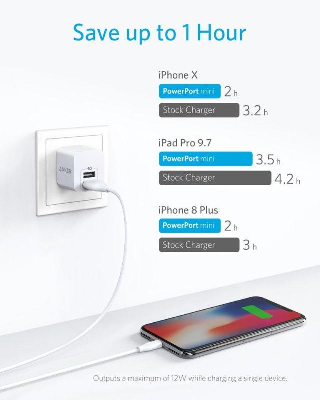 ANKER PowerPort Mini Dual Port Wall Charger A2620