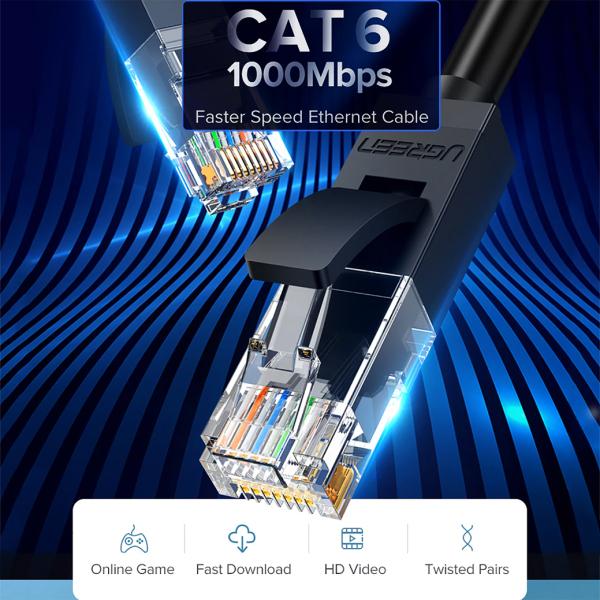 Bảng giá Cáp Mạng Lan Rj45 Cat6 1000Mbps Ugreen NW102 - Đầu Đúc Phong Vũ