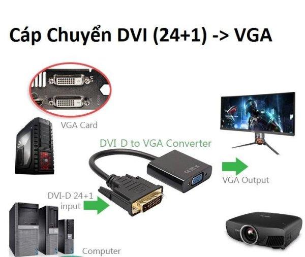 Bảng giá [HCM]Cáp Chuyển DVI (24+1) Sang VGA Phong Vũ
