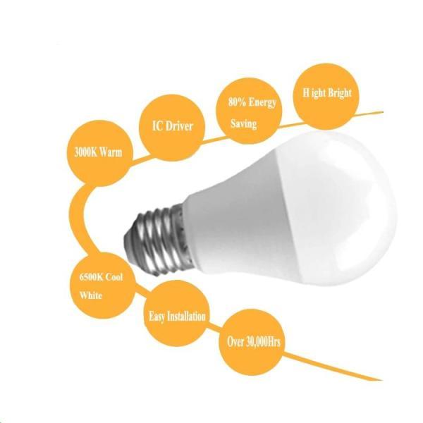 Bộ 4 bóng đèn LED BULB Trụ 12W siêu sáng - A60