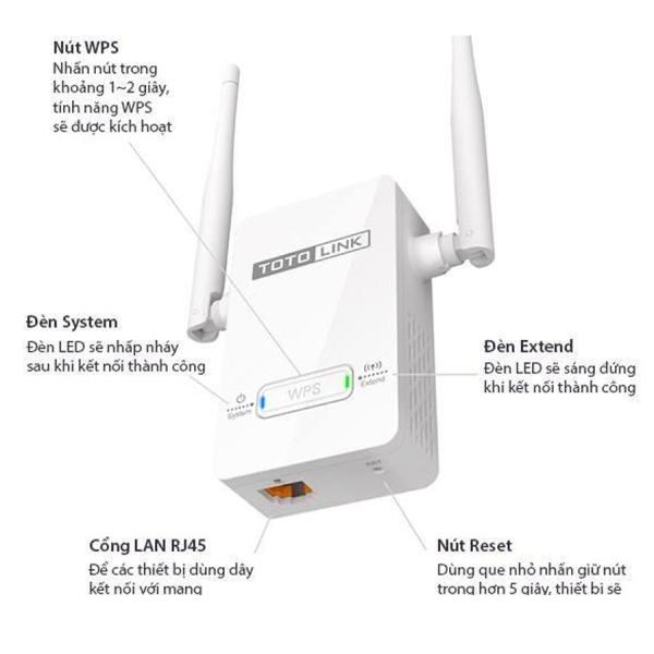 Bảng giá Bộ Kích Sóng Wifi, kích Sóng Wifi Toto Link Ex200 2 Cần Ăng Ten,Ộ Kích Sóng Wifi Cực Mạnh Và Ổn Định, Bộ Khuếch Đại Wifi Mẩu Mới Phong Vũ