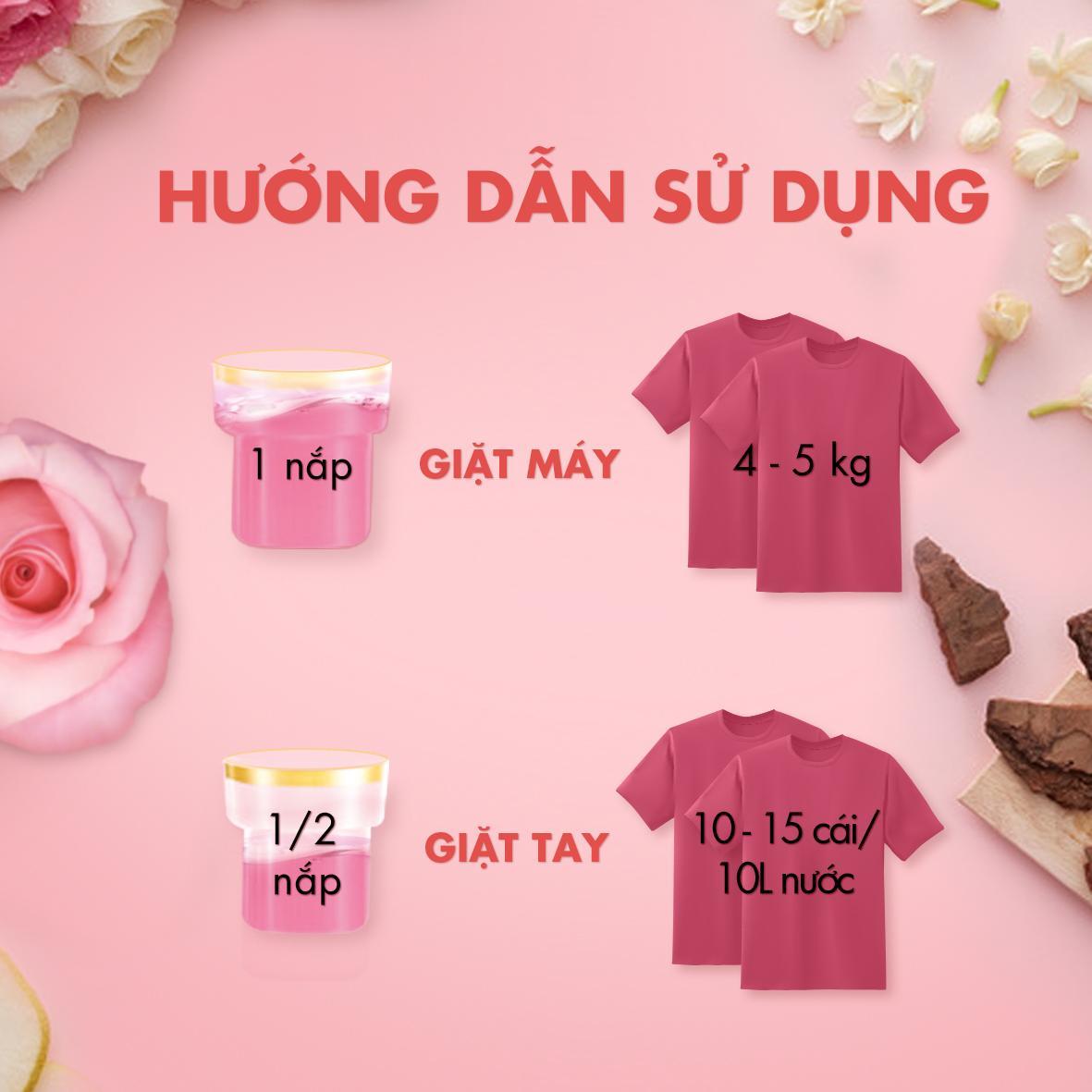 Image result for Nước xả COMFORT nước hoa thiên nhiên hoa hồng túi 1.6L