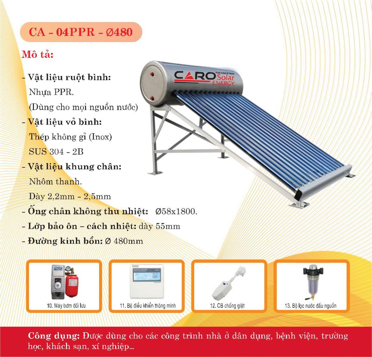 CA-PPR-14