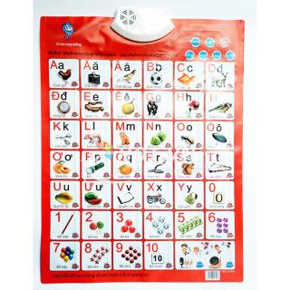 Bảng chữ cái điện tử cho bé,Bảng chữ cái số thông minh,Bảng học điện tử (Chữ Cái,Số,Con Vật,Đồ Vật) thumbnail