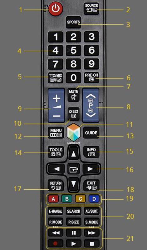 Bảng giá REMOTE / ĐIỀU KHIỂN TIVI AA59-00582A for Samsung smart internet (Black)