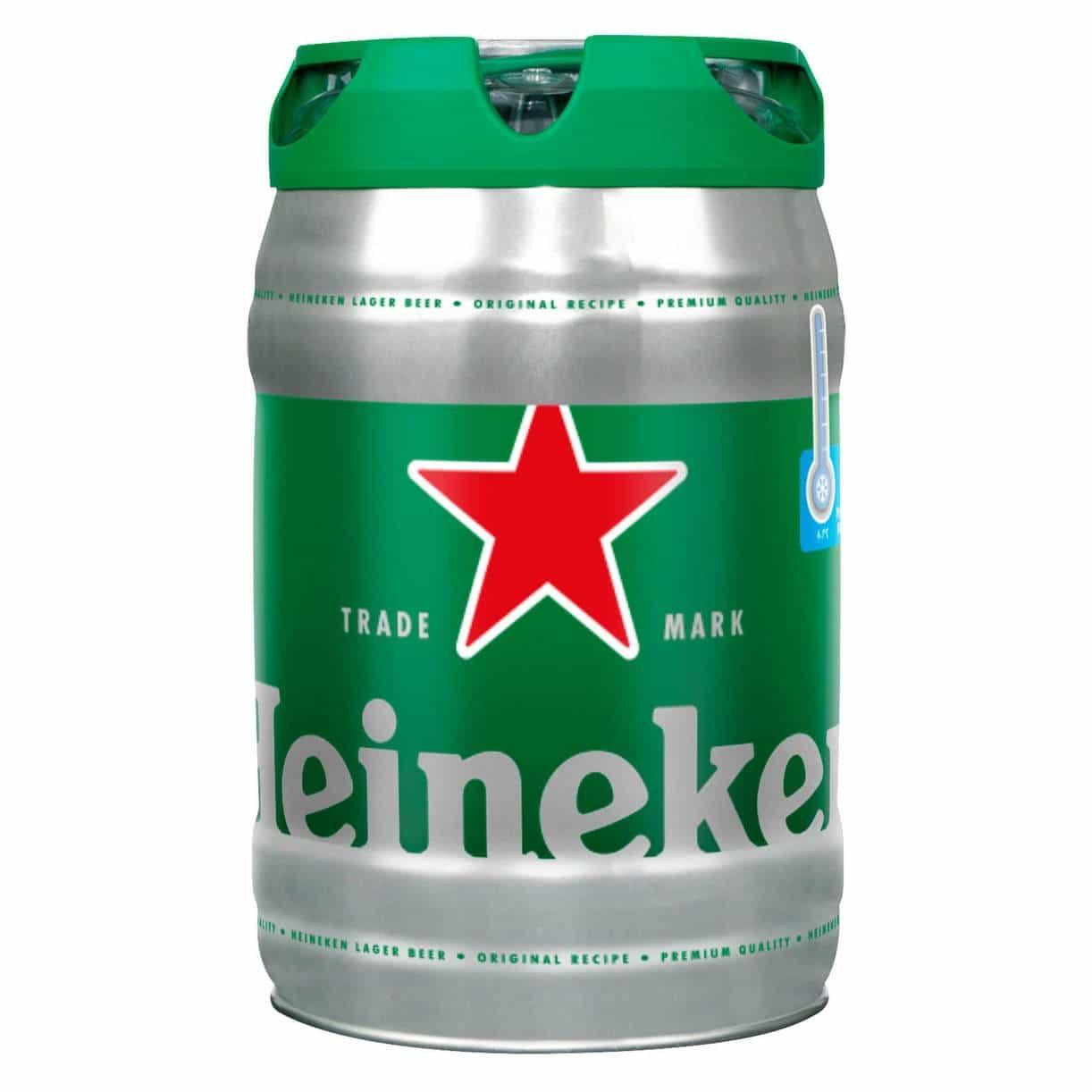 Bia Heineken Bom Hà Lan 5L Bất Ngờ Giảm Giá