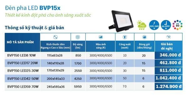 Đèn pha LED PHILIPS BVP150 công suất 50w