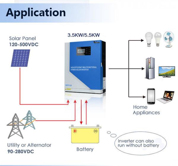 Inverter độc lập tích hợp solar inverter 5.5KW áp 500VDC