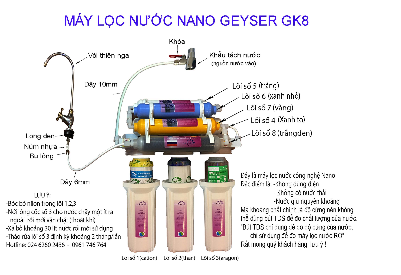 Máy lọc nước Nano Geyser GK8- 2019