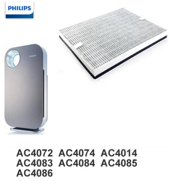 Tấm lọc, màng lọc không khí Philips FY3107 dùng cho các mã AC4072, AC4074, AC4076, AC4016, ACP017, ACP077