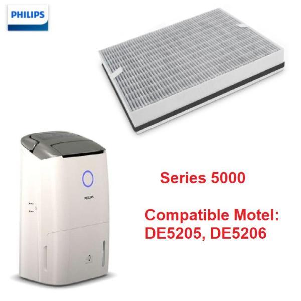 Tấm lọc, màng lọc thay thế nhãn hiệu Philips FY1119 dùng cho các máy lọc, máy hút ẩm mã DE5205 và DE5206