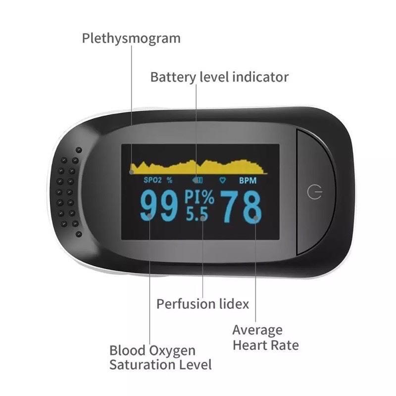 [SỈ] Máy A2 Đo Nồng Độ Oxy Trong Máu, Nhịp Tim Và Huyết Ấp. Thiết Bị Theo Dõi Sức Khỏe Cực Kỳ Cần Thiết Cho Mùa Dịch cao cấp