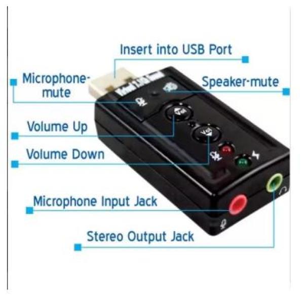 Giá USB sound âm thanh 7.1 siêu bền mới.