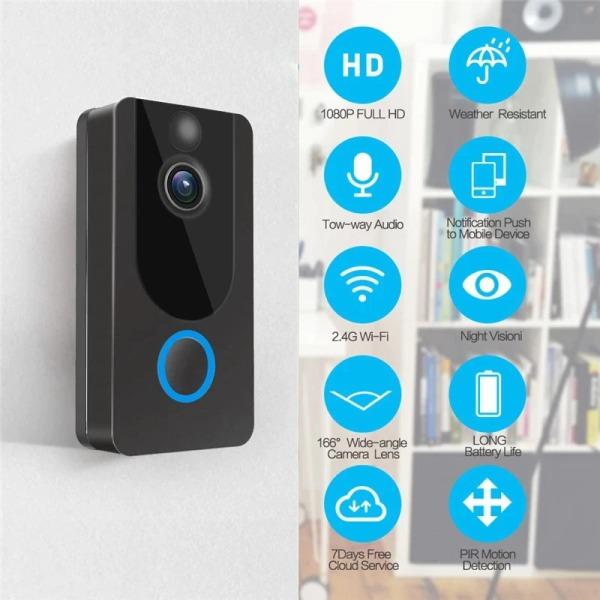 Chuông bấm không dây, Chuông cửa không dây chống nước, Chuông cửa không dây Thông Minh Camera wifi EKEN V7 cao cấp với công nghệ đàm thoại 2 chiều, pin siêu khủng, sử dụng mạng 2-4G, wifi, chống nước IP66. BẢO HÀNH UY TÍN URN