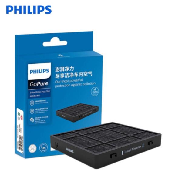 Tấm lọc, màng lọc không khí GSF160Plus dùng cho máy khử mùi, lọc không khí Philips GP9101