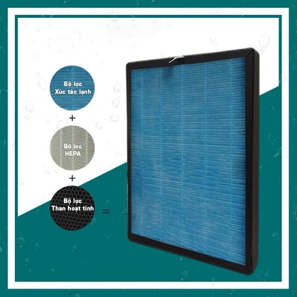 Bảng giá Màng lọc HEPA 5 lớp lọc bụi PM 2.5 cho tất cả các dòng máy lọc không khí trong cửa hàng