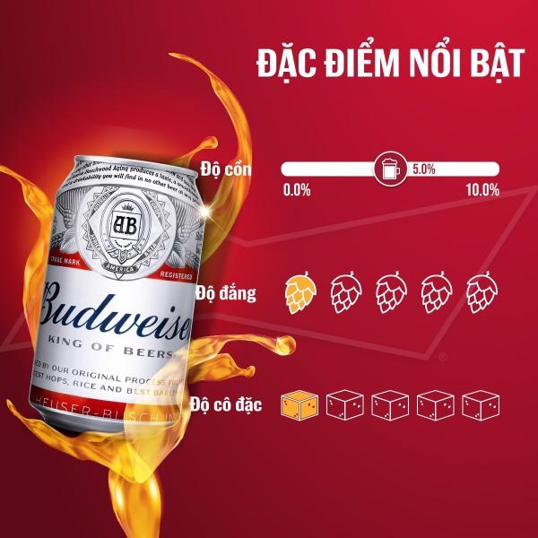 Lon Bia Budweiser 330ml x01 Lon