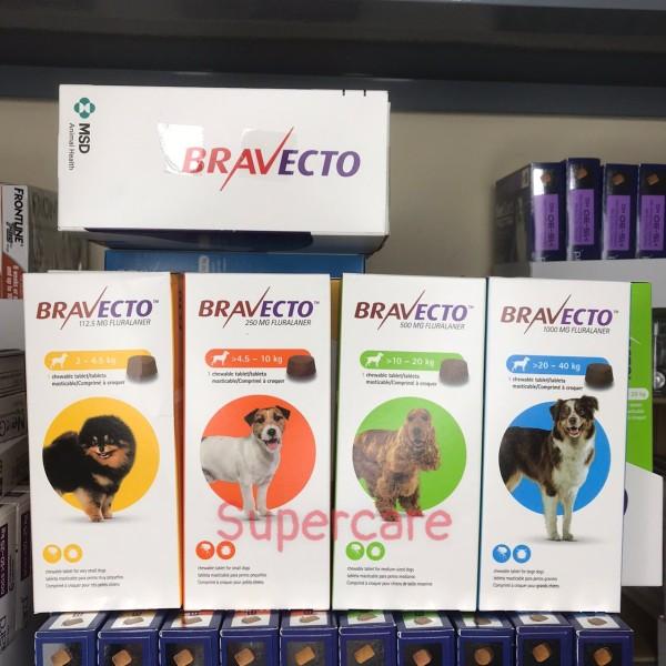Bravecto Viêm Da Ghẻ Demodex Ve Rận Chó
