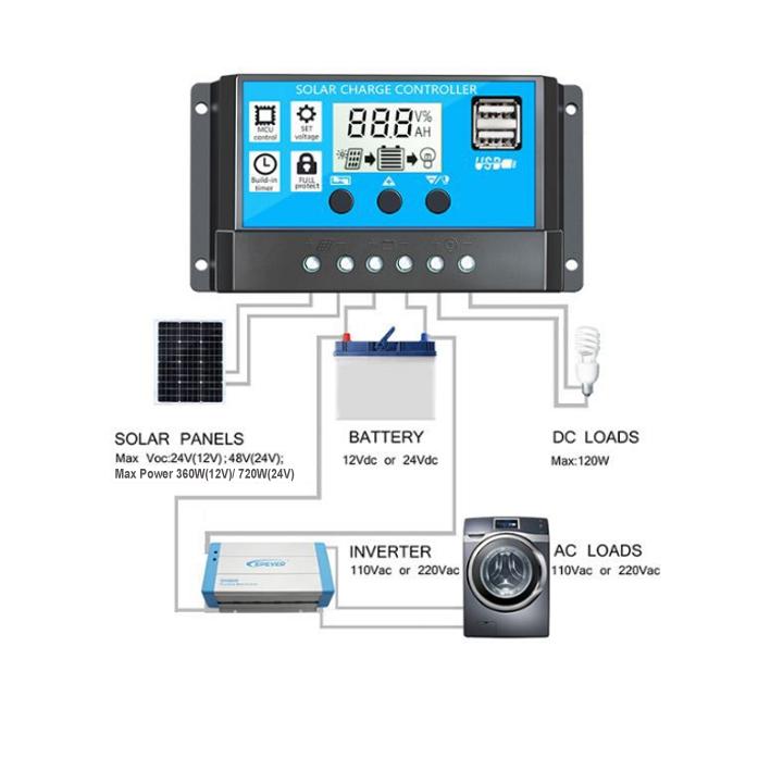 Bộ điều khiển xạc pin năng lượng mặt trời 12v/30A, sạc pin năng lượng mặt trời, sạc năng lượng mặt trời